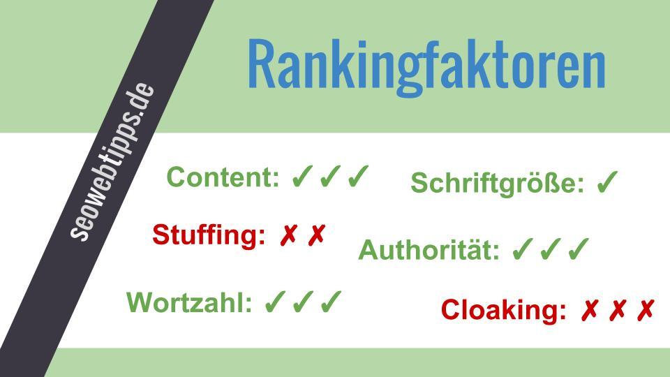 Ranking Einflussfaktoren